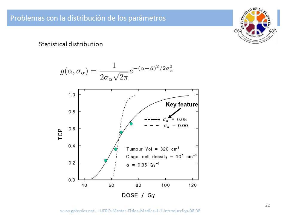 Problemas con la distribución de los parámetros 22 www.gphysics.net – UFRO-Master-Fisica-Medica-1-1-Introduccion-08.08 Statistical distribution