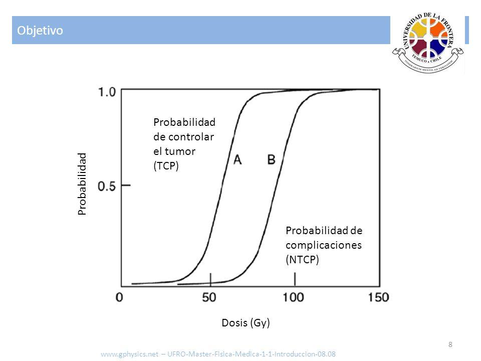 Objetivo 8 www.gphysics.net – UFRO-Master-Fisica-Medica-1-1-Introduccion-08.08 Probabilidad de controlar el tumor (TCP) Probabilidad de complicaciones