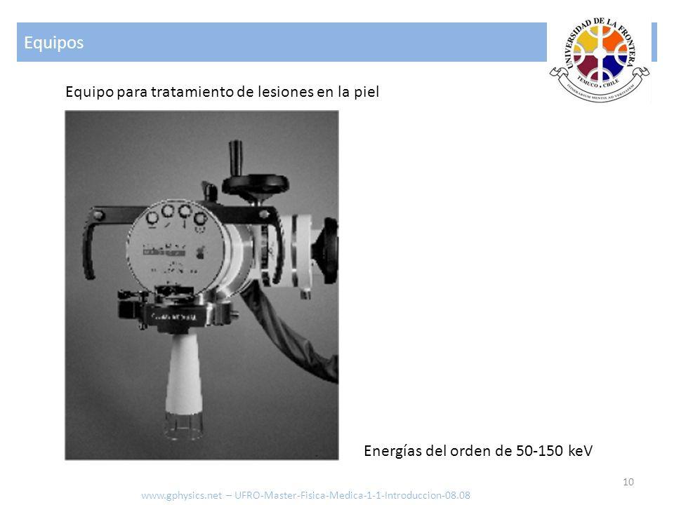 Equipos 10 Equipo para tratamiento de lesiones en la piel Energías del orden de 50-150 keV www.gphysics.net – UFRO-Master-Fisica-Medica-1-1-Introducci