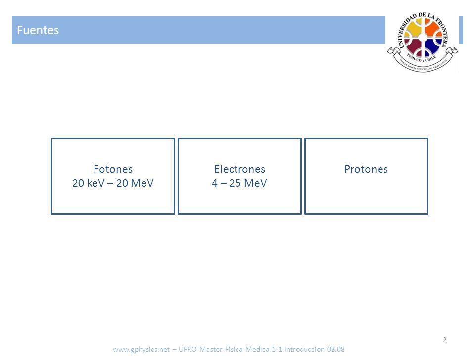 Fuentes 2 Fotones 20 keV – 20 MeV Electrones 4 – 25 MeV Protones www.gphysics.net – UFRO-Master-Fisica-Medica-1-1-Introduccion-08.08