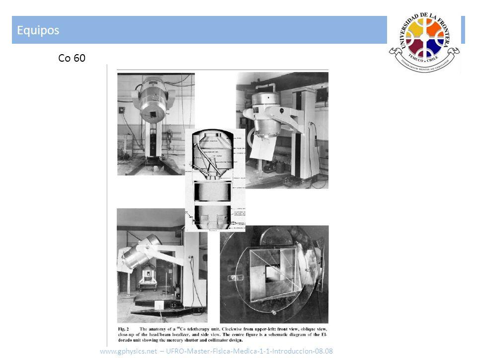 Co 60 Equipos www.gphysics.net – UFRO-Master-Fisica-Medica-1-1-Introduccion-08.08