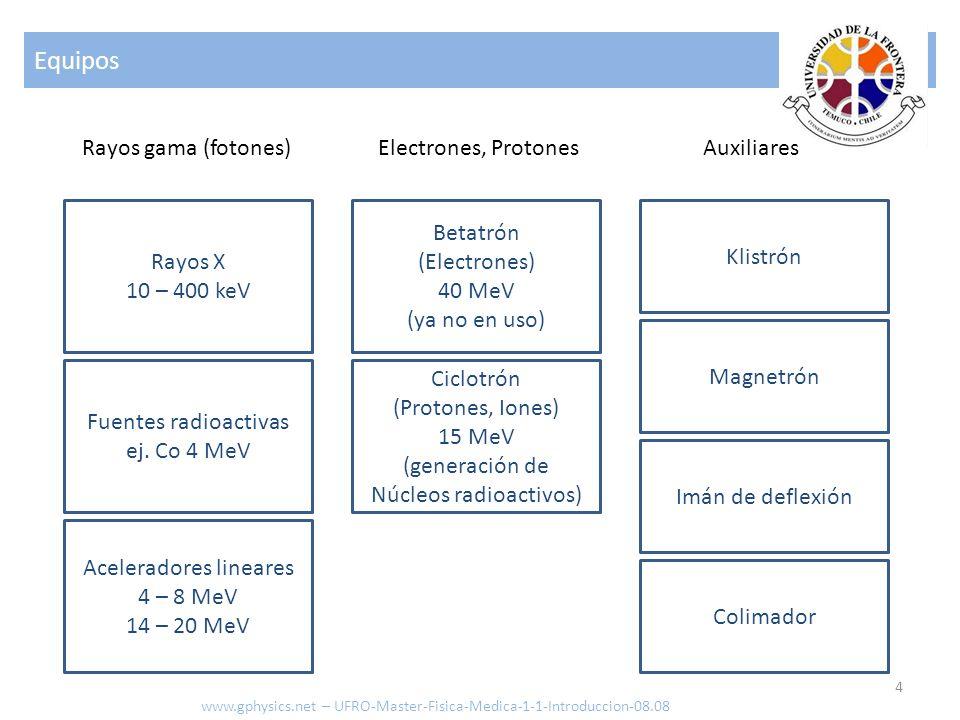 Equipos 4 Rayos X 10 – 400 keV Fuentes radioactivas ej. Co 4 MeV Rayos gama (fotones) Aceleradores lineares 4 – 8 MeV 14 – 20 MeV Betatrón (Electrones