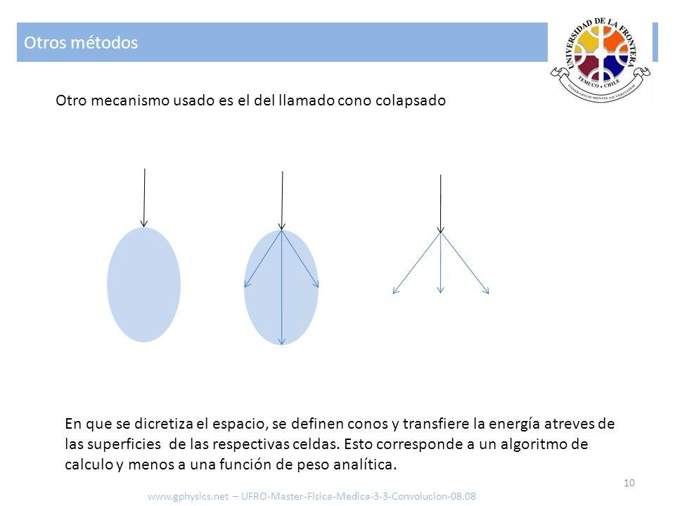 Otros métodos 10 Otro mecanismo usado es el del llamado cono colapsado En que se dicretiza el espacio, se definen conos y transfiere la energía atreves de las superficies de las respectivas celdas.