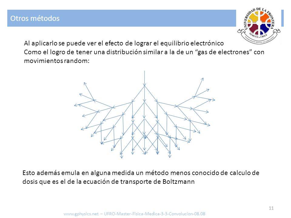 Otros métodos 11 Al aplicarlo se puede ver el efecto de lograr el equilibrio electrónico Como el logro de tener una distribución similar a la de un gas de electrones con movimientos random: www.gphysics.net – UFRO-Master-Fisica-Medica-3-3-Convolucion-08.08 Esto además emula en alguna medida un método menos conocido de calculo de dosis que es el de la ecuación de transporte de Boltzmann