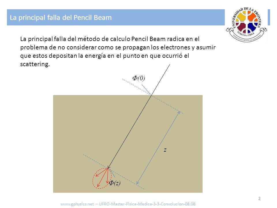 La principal falla del Pencil Beam 2 Φ(0) Φ(z) z La principal falla del método de calculo Pencil Beam radica en el problema de no considerar como se propagan los electrones y asumir que estos depositan la energía en el punto en que ocurrió el scattering.