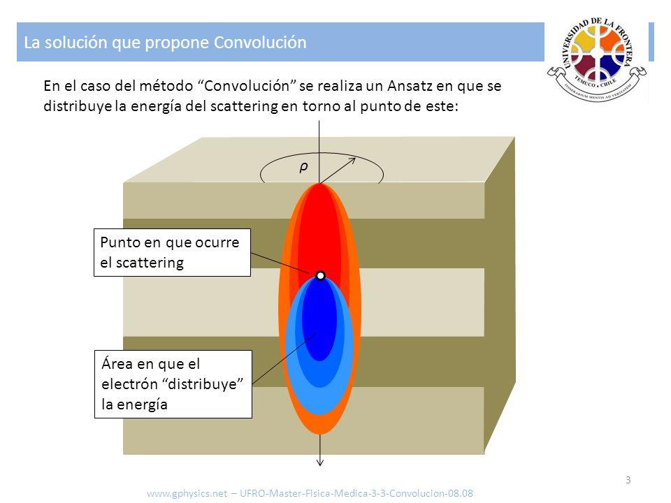 La solución que propone Convolución 3 En el caso del método Convolución se realiza un Ansatz en que se distribuye la energía del scattering en torno al punto de este: ρ Punto en que ocurre el scattering Área en que el electrón distribuye la energía www.gphysics.net – UFRO-Master-Fisica-Medica-3-3-Convolucion-08.08