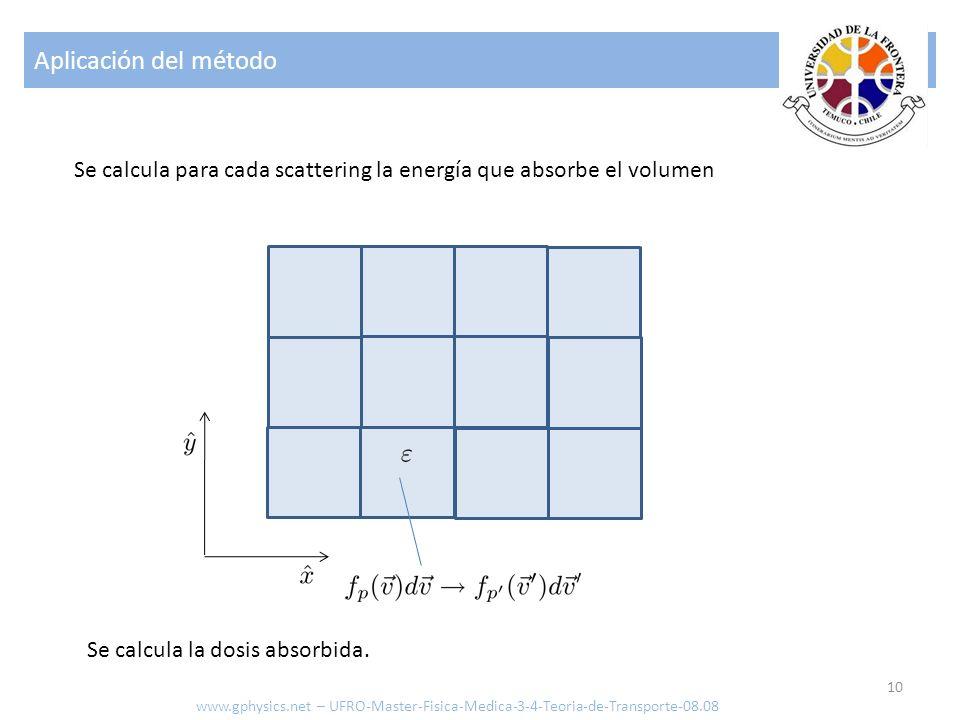 Aplicación del método 10 www.gphysics.net – UFRO-Master-Fisica-Medica-3-4-Teoria-de-Transporte-08.08 Se calcula para cada scattering la energía que ab