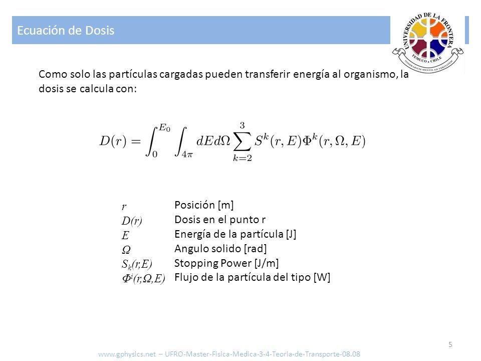 Ecuación de Dosis 5 www.gphysics.net – UFRO-Master-Fisica-Medica-3-4-Teoria-de-Transporte-08.08 Como solo las partículas cargadas pueden transferir en