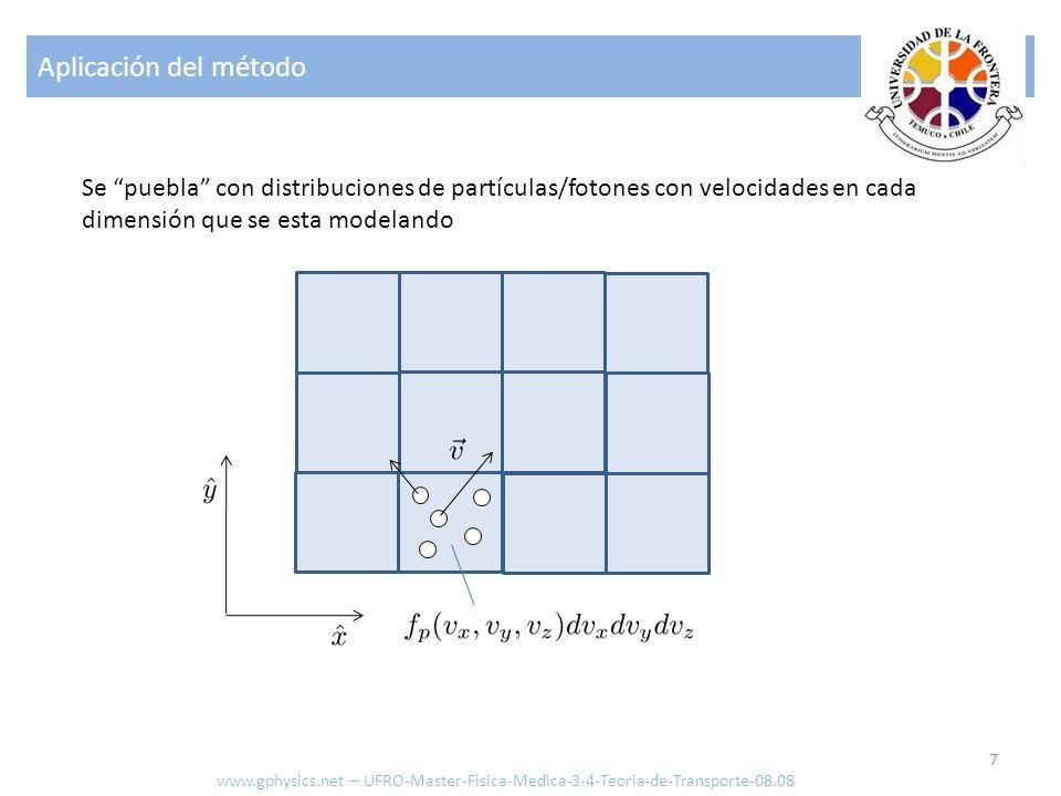 Aplicación del método 8 www.gphysics.net – UFRO-Master-Fisica-Medica-3-4-Teoria-de-Transporte-08.08 Se calcula en un dt cuantas partículas/fotones pasan de una celda a la otra Recalculandose la nueva distribución