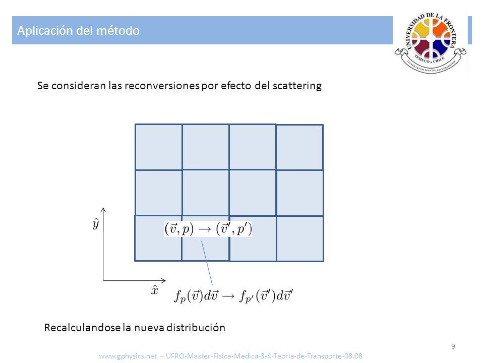 Aplicación del método 9 www.gphysics.net – UFRO-Master-Fisica-Medica-3-4-Teoria-de-Transporte-08.08 Se consideran las reconversiones por efecto del sc