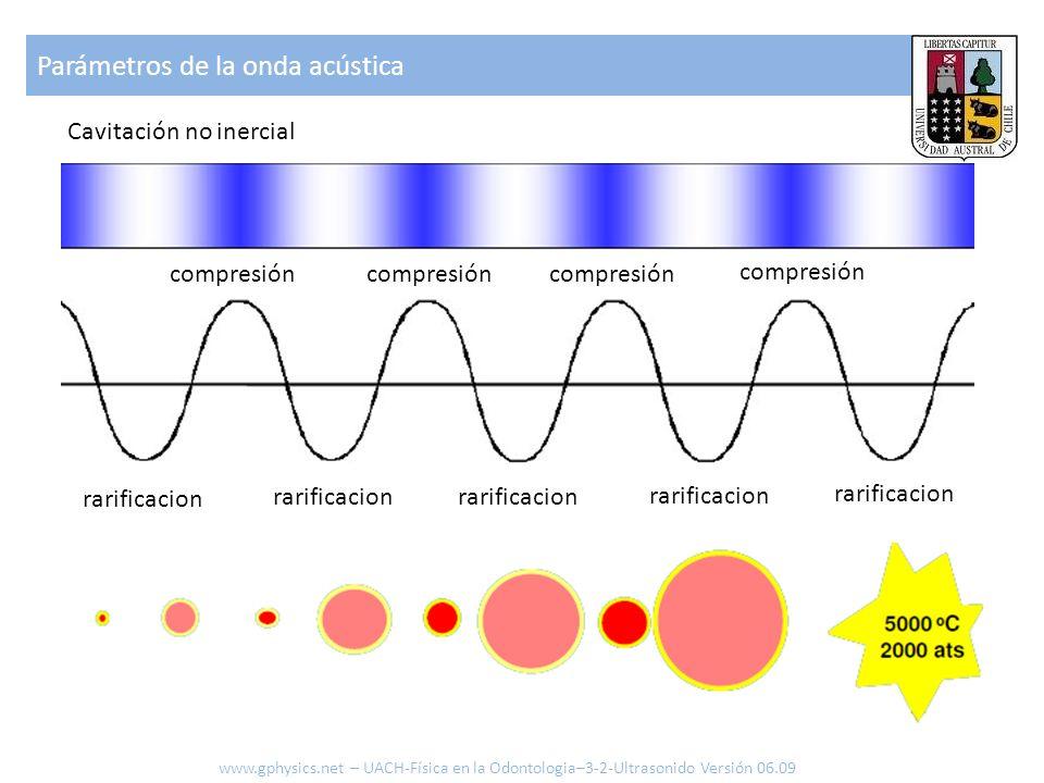 compresión rarificacion Cavitación no inercial Parámetros de la onda acústica www.gphysics.net – UACH-Física en la Odontologia–3-2-Ultrasonido Versión