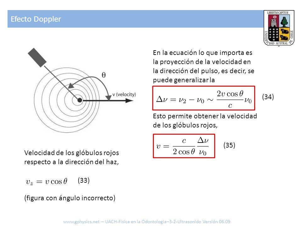 En la ecuación lo que importa es la proyección de la velocidad en la dirección del pulso, es decir, se puede generalizar la Esto permite obtener la ve