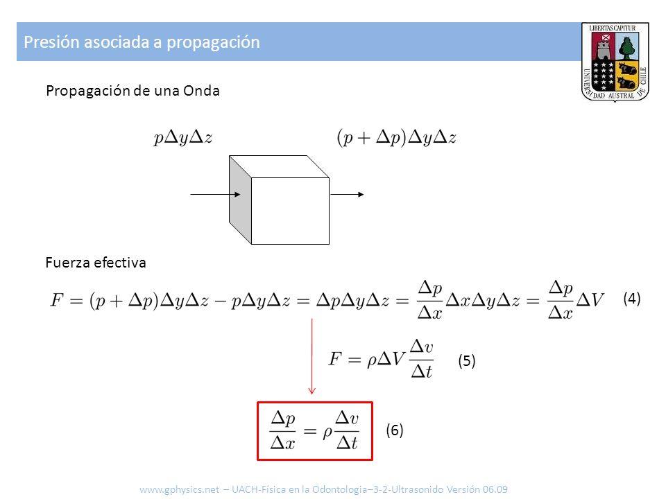 Presión asociada a propagación www.gphysics.net – UACH-Física en la Odontologia–3-2-Ultrasonido Versión 06.09 Introducción de la impedancia Analogía con un circuito eléctrico Definición de la impedancia Introducción de la velocidad del sonido (7) (8) (9) (10) (11) (12)