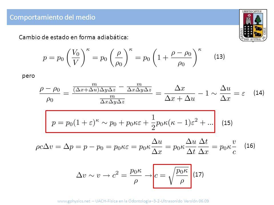 Comportamiento del medio www.gphysics.net – UACH-Física en la Odontologia–3-2-Ultrasonido Versión 06.09 Cambio de estado en forma adiabática: pero (13