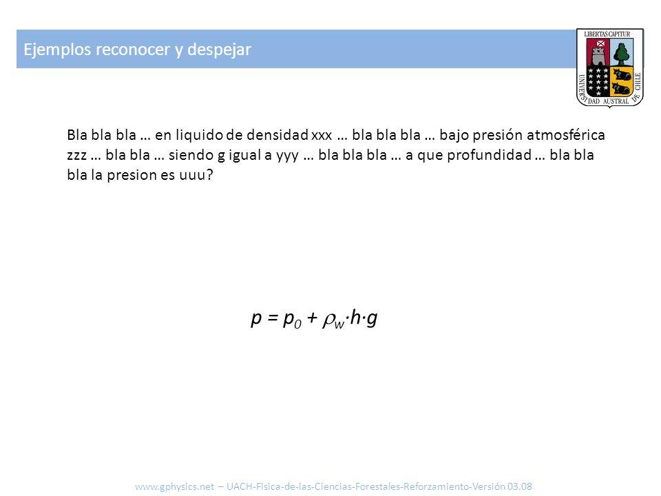 Ejemplos reconocer y despejar www.gphysics.net – UACH-Fisica-de-las-Ciencias-Forestales-Reforzamiento-Versión 03.08 p = p 0 + w ·h·g Bla bla bla … en