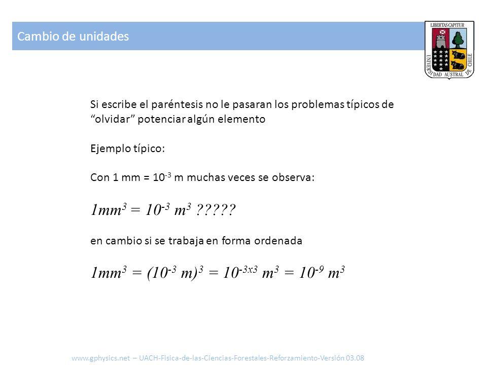Si escribe el paréntesis no le pasaran los problemas típicos de olvidar potenciar algún elemento Ejemplo típico: Con 1 mm = 10 -3 m muchas veces se ob