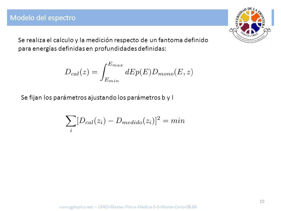 Modelo del espectro 10 Se realiza el calculo y la medición respecto de un fantoma definido para energías definidas en profundidades definidas: Se fija
