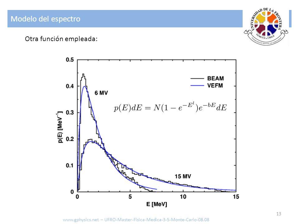 Modelo del espectro 13 Otra función empleada: www.gphysics.net – UFRO-Master-Fisica-Medica-3-5-Monte-Carlo-08.08