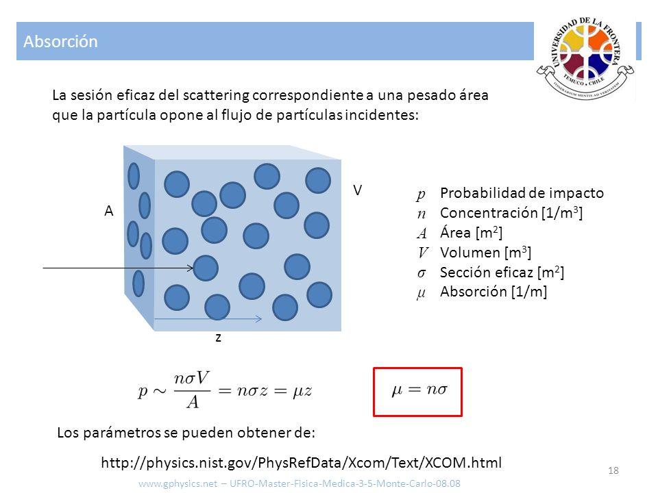 Absorción 18 La sesión eficaz del scattering correspondiente a una pesado área que la partícula opone al flujo de partículas incidentes: A z V A pnAVσ