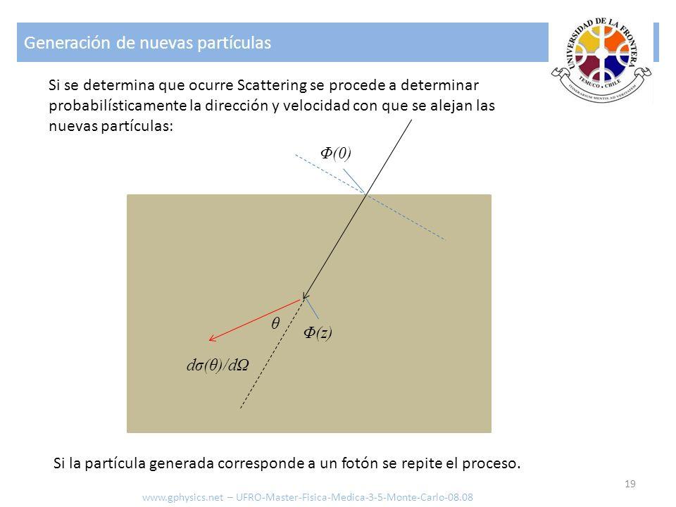 Generación de nuevas partículas 19 Φ(0) Φ(z) Si se determina que ocurre Scattering se procede a determinar probabilísticamente la dirección y velocida