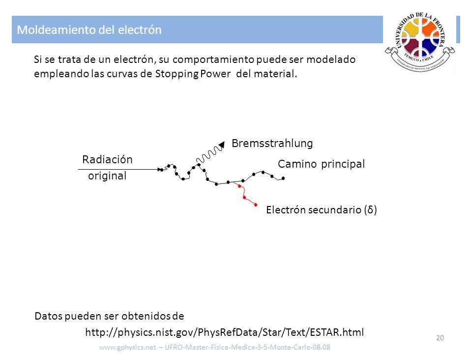 Moldeamiento del electrón 20 Si se trata de un electrón, su comportamiento puede ser modelado empleando las curvas de Stopping Power del material. Dat