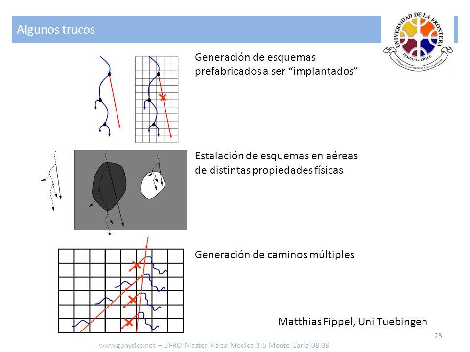 Algunos trucos 23 Generación de esquemas prefabricados a ser implantados Estalación de esquemas en aéreas de distintas propiedades físicas Generación