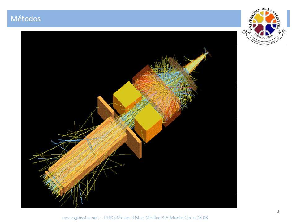 Métodos 4 www.gphysics.net – UFRO-Master-Fisica-Medica-3-5-Monte-Carlo-08.08