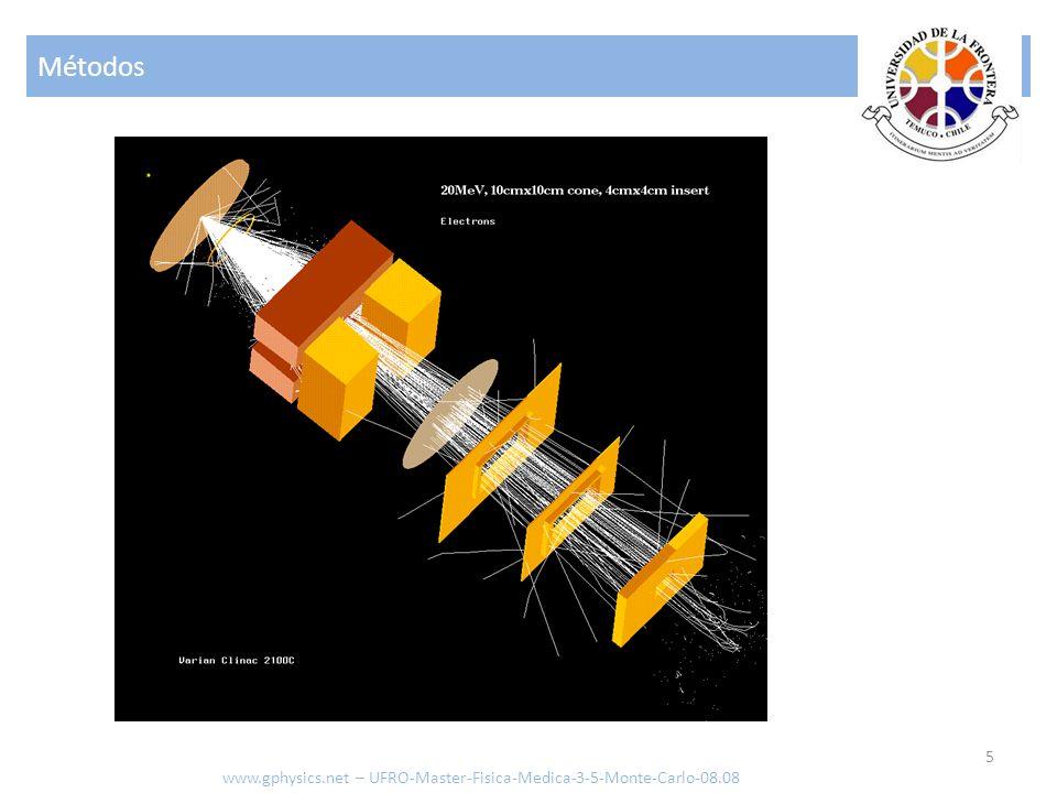 Detalle del método de Calculo 16 Φ(0) Φ(z) z Calculo del camino en base a la probabilidad de que no ocurra un scattering www.gphysics.net – UFRO-Master-Fisica-Medica-3-5-Monte-Carlo-08.08