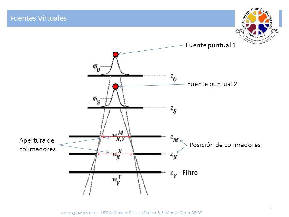 Absorción 18 La sesión eficaz del scattering correspondiente a una pesado área que la partícula opone al flujo de partículas incidentes: A z V A pnAVσμpnAVσμ Probabilidad de impacto Concentración [1/m 3 ] Área [m 2 ] Volumen [m 3 ] Sección eficaz [m 2 ] Absorción [1/m] http://physics.nist.gov/PhysRefData/Xcom/Text/XCOM.html Los parámetros se pueden obtener de: www.gphysics.net – UFRO-Master-Fisica-Medica-3-5-Monte-Carlo-08.08