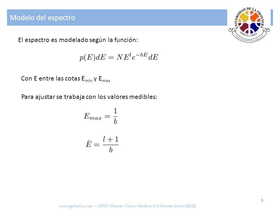 Modelo del espectro 9 El espectro es modelado según la función: Con E entre las cotas E min y E max Para ajustar se trabaja con los valores medibles: