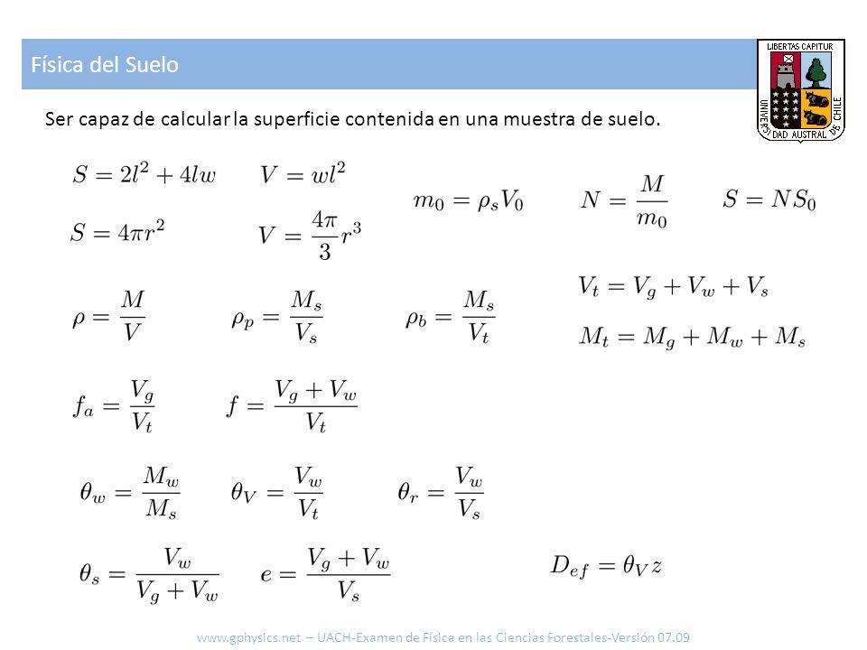 Física del Suelo www.gphysics.net – UACH-Examen de Física en las Ciencias Forestales-Versión 07.09 Ser capaz de calcular la superficie contenida en una muestra de suelo.
