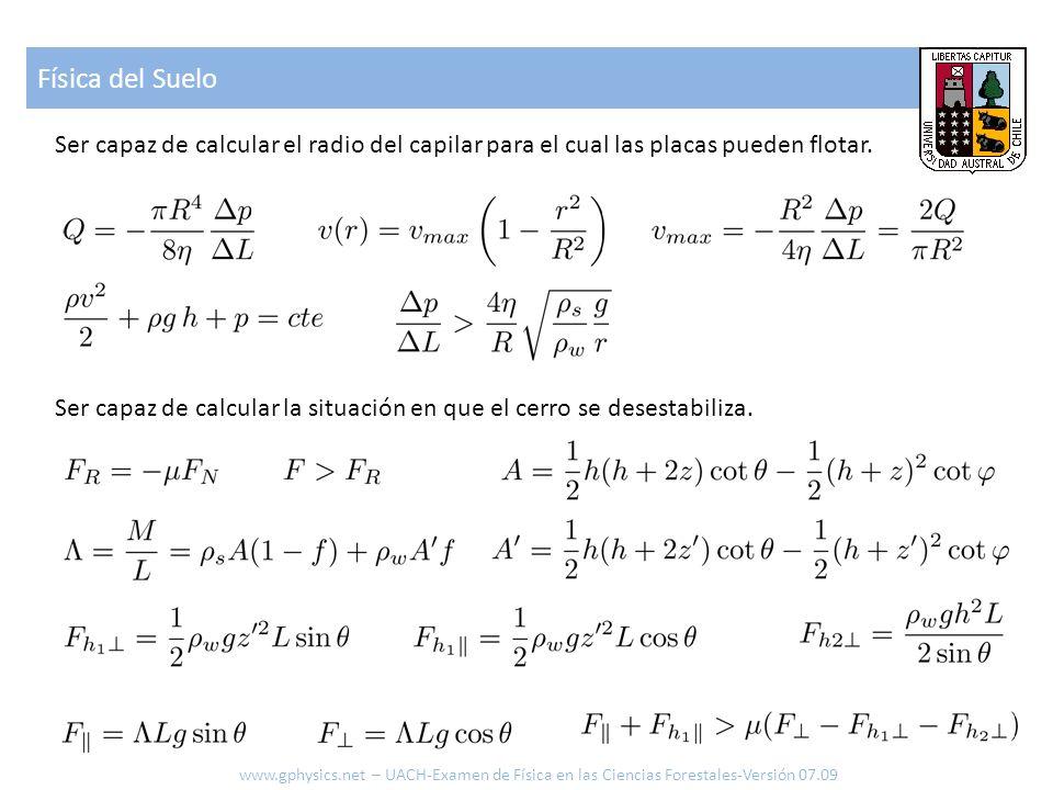 Física del Suelo www.gphysics.net – UACH-Examen de Física en las Ciencias Forestales-Versión 07.09 Ser capaz de calcular el radio del capilar para el cual las placas pueden flotar.
