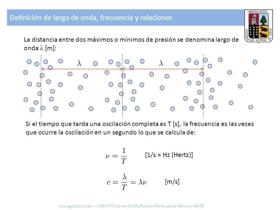 Amplificación por medio de resonancias La resonancia www.gphysics.net – UACH-Fisica-en-la-Mediciona-04-Acustica-Version-04.09