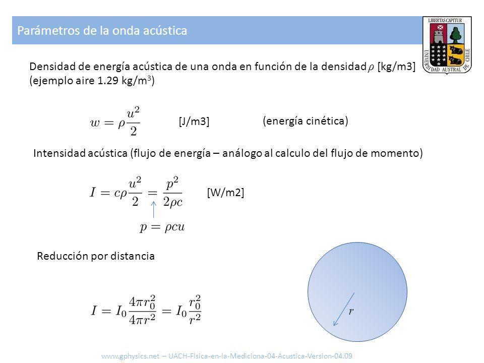 Relación entre intensidades www.gphysics.net – UACH-Fisica-en-la-Mediciona-04-Acustica-Version-04.09 Relación entre intensidades acústicas [dB (SPL) = Decibel] (Sound Pressure Level) Referencia de presión mínima (p 0 = 2x10 -5 Pa) (mosquito a 3 metros) FuenteDistancia [m]dB Respiración10 Sala silenciosa20-30 Conversación calmada150-60 Auto1060-80 Calle con mucho trafico1080-90 Martillo de percusión1100 Avión jet100100-140 Rifle1140 Avión jet30150 Daño por exposición Continua (85 dB) Puntual (120 dB)