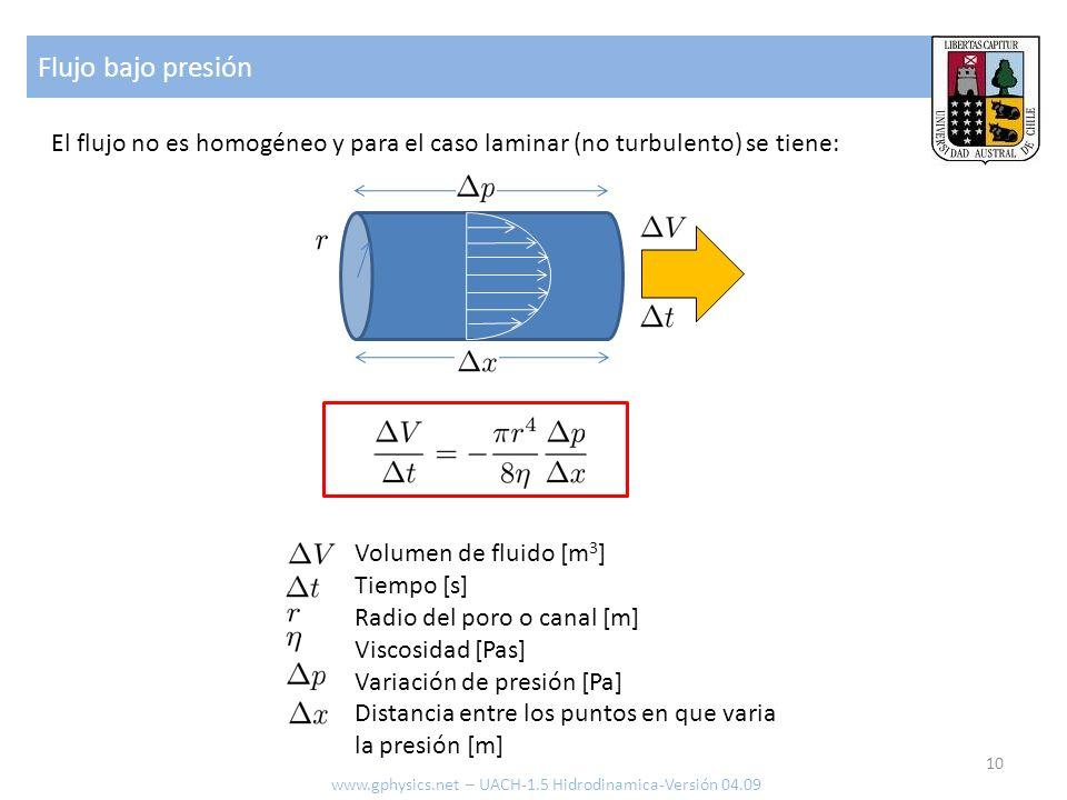 Flujo bajo presión El flujo no es homogéneo y para el caso laminar (no turbulento) se tiene: Volumen de fluido [m 3 ] Tiempo [s] Radio del poro o canal [m] Viscosidad [Pas] Variación de presión [Pa] Distancia entre los puntos en que varia la presión [m] 10 www.gphysics.net – UACH-1.5 Hidrodinamica-Versión 04.09