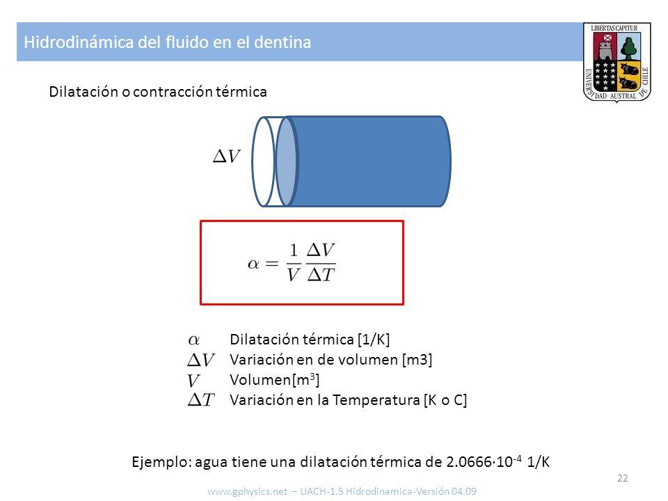 Hidrodinámica del fluido en el dentina 22 www.gphysics.net – UACH-1.5 Hidrodinamica-Versión 04.09 Dilatación o contracción térmica Dilatación térmica [1/K] Variación en de volumen [m3] Volumen[m 3 ] Variación en la Temperatura [K o C] Ejemplo: agua tiene una dilatación térmica de 2.0666·10 -4 1/K