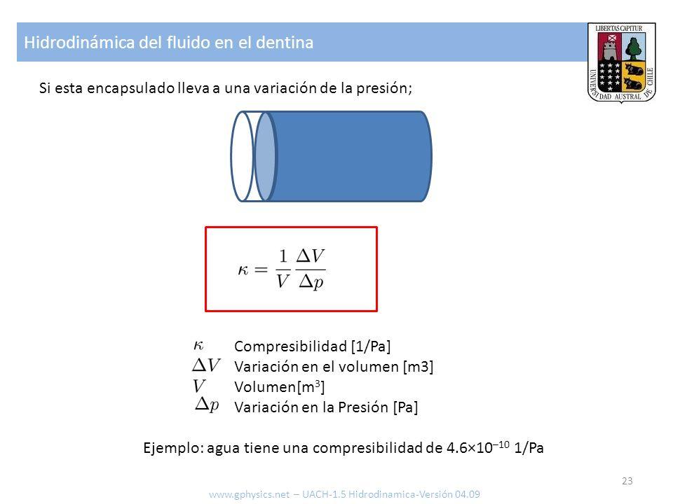 Hidrodinámica del fluido en el dentina 23 www.gphysics.net – UACH-1.5 Hidrodinamica-Versión 04.09 Si esta encapsulado lleva a una variación de la presión; Compresibilidad [1/Pa] Variación en el volumen [m3] Volumen[m 3 ] Variación en la Presión [Pa] Ejemplo: agua tiene una compresibilidad de 4.6×10 –10 1/Pa