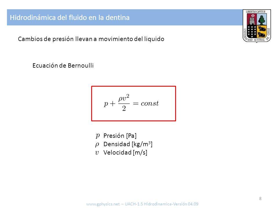 Hidrodinámica del fluido en la dentina 8 www.gphysics.net – UACH-1.5 Hidrodinamica-Versión 04.09 Ecuación de Bernoulli Presión [Pa] Densidad [kg/m 3 ] Velocidad [m/s] Cambios de presión llevan a movimiento del liquido