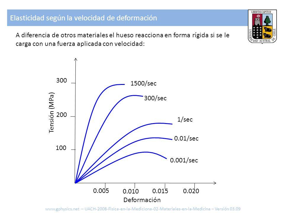 Limites según velocidad de deformación Deformacion que soporta el hueso antes de danarse según velocidad de la fuerza aplicada 0.010 0.008 0.006 0.004 0.002 0.000 10 0 10 2 10 4 10 6 Ciclos por segundo Deformacion Compresión Tensión Caminar Correr Ejercicio www.gphysics.net – UACH-2008-Fisica-en-la-Mediciona-02-Materiales-en-la-Medicina – Versión 03.09