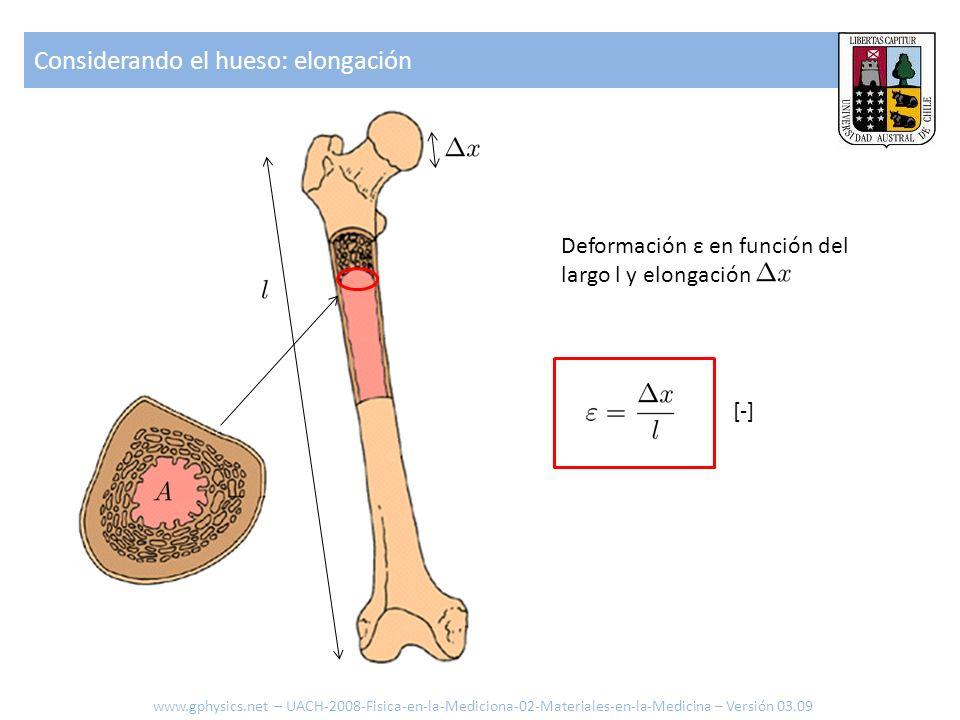 Considerando el hueso – soporte de Fuerza Fuerza F necesaria para deformar el hueso de largo l y sección A: E constante de elasticidad [N/m2] [N] www.gphysics.net – UACH-2008-Fisica-en-la-Mediciona-02-Materiales-en-la-Medicina – Versión 03.09