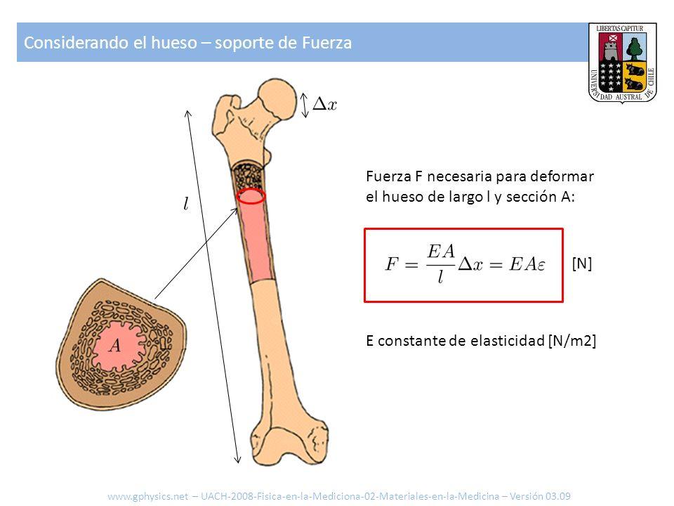 Considerando el hueso – tensión Tensión en la seccion A: [N/m 2 ] www.gphysics.net – UACH-2008-Fisica-en-la-Mediciona-02-Materiales-en-la-Medicina – Versión 03.09