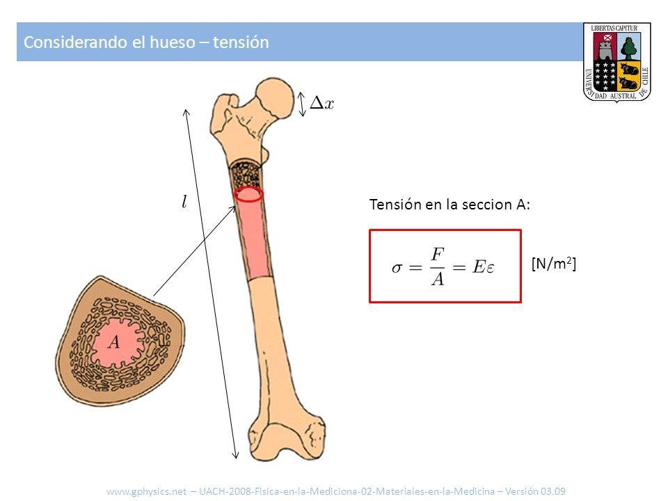 Medición de Tensión 0.005 0.010 0.015 0.020 Deformación 150 100 50 Tensión (MPa) Velocidad: deformación 0.01 / seg Deformación plástica (daño) Ruptura catastrofica E 1.25x10 10 Pa www.gphysics.net – UACH-2008-Fisica-en-la-Mediciona-02-Materiales-en-la-Medicina – Versión 03.09