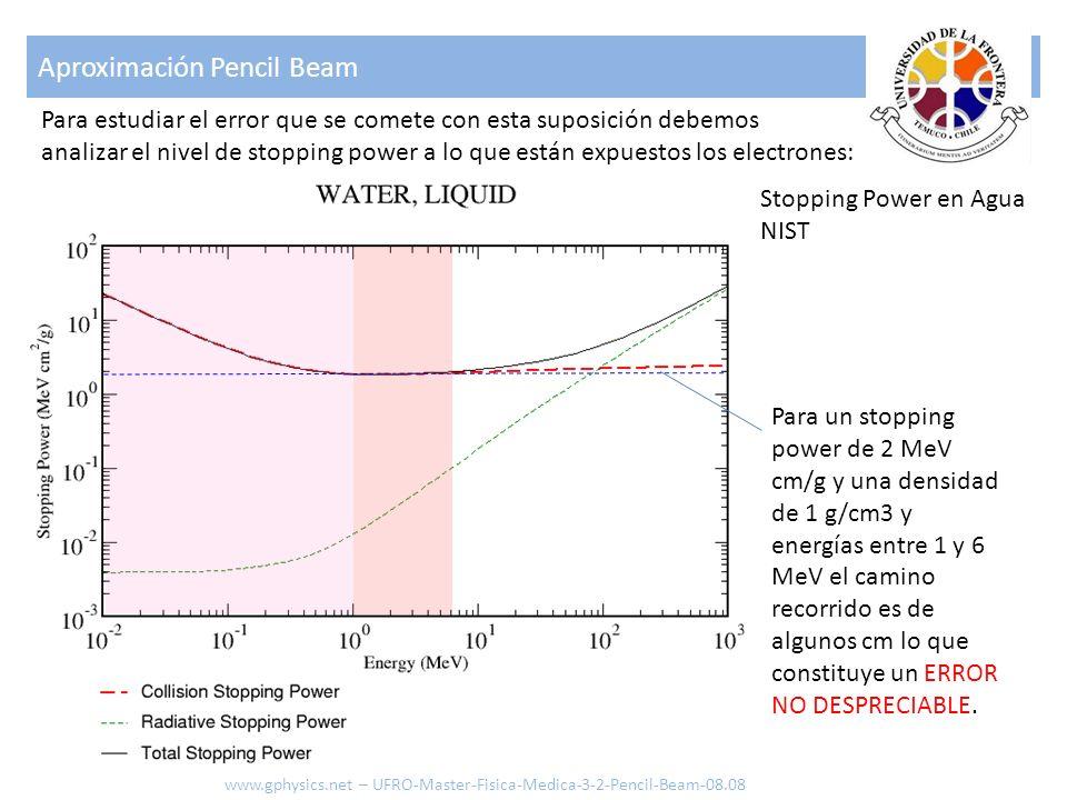 Aproximación Pencil Beam Stopping Power en Agua NIST Para un stopping power de 2 MeV cm/g y una densidad de 1 g/cm3 y energías entre 1 y 6 MeV el cami
