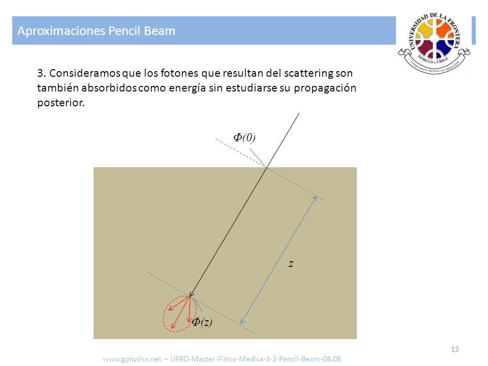 Aproximaciones Pencil Beam 13 www.gphysics.net – UFRO-Master-Fisica-Medica-3-2-Pencil-Beam-08.08 Φ(0) Φ(z) z 3. Consideramos que los fotones que resul