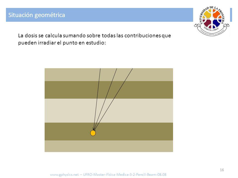 Situación geométrica 16 www.gphysics.net – UFRO-Master-Fisica-Medica-3-2-Pencil-Beam-08.08 La dosis se calcula sumando sobre todas las contribuciones
