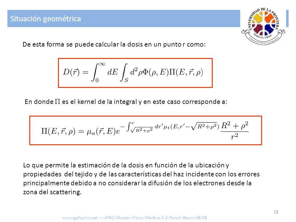 Situación geométrica 18 www.gphysics.net – UFRO-Master-Fisica-Medica-3-2-Pencil-Beam-08.08 De esta forma se puede calcular la dosis en un punto r como