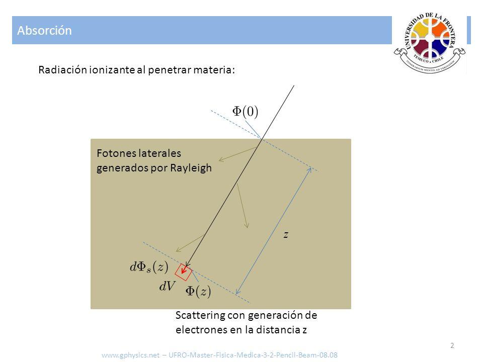 Absorción en un volumen dV 3 En tres dimensiones debemos considerar que la Intensidad decrece en función del radio: R r Muestra www.gphysics.net – UFRO-Master-Fisica-Medica-2-4-Interaccion-rayos-gamma-materia-08.08