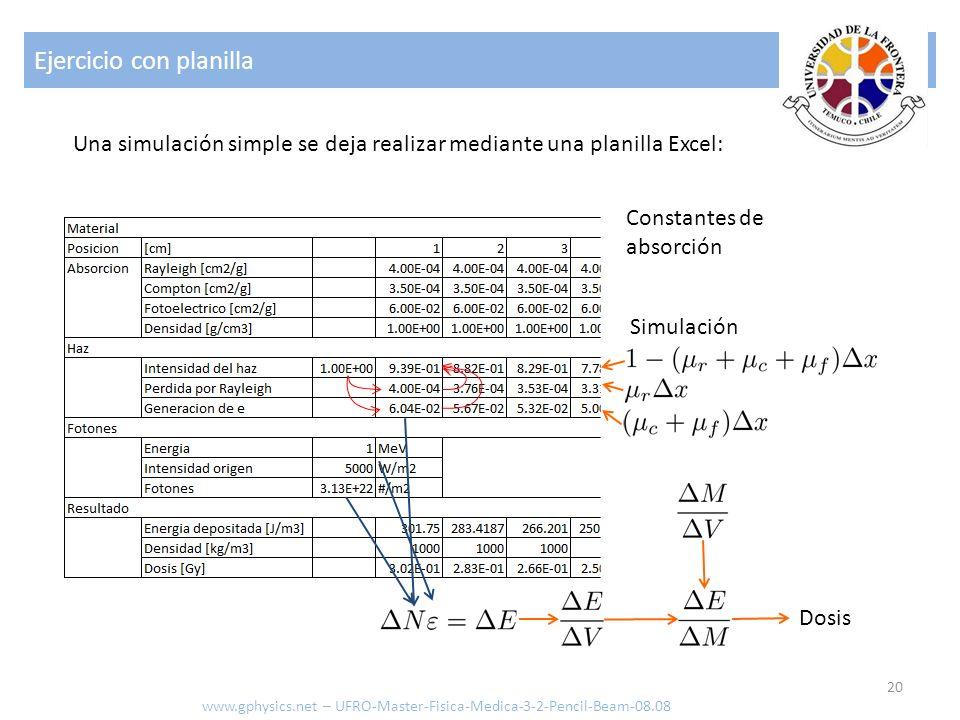 Ejercicio con planilla 20 www.gphysics.net – UFRO-Master-Fisica-Medica-3-2-Pencil-Beam-08.08 Una simulación simple se deja realizar mediante una plani