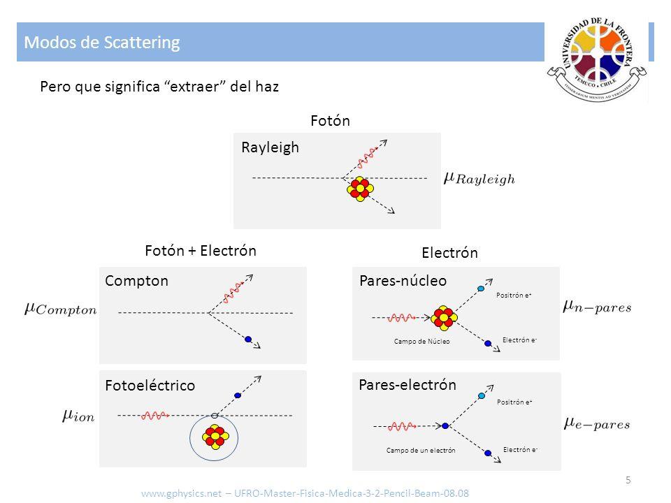 Modos de Scattering 5 www.gphysics.net – UFRO-Master-Fisica-Medica-3-2-Pencil-Beam-08.08 Pero que significa extraer del haz Rayleigh Compton Fotoeléct