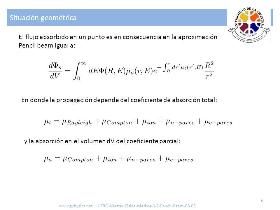 Situación geométrica 6 www.gphysics.net – UFRO-Master-Fisica-Medica-3-2-Pencil-Beam-08.08 El flujo absorbido en un punto es en consecuencia en la apro